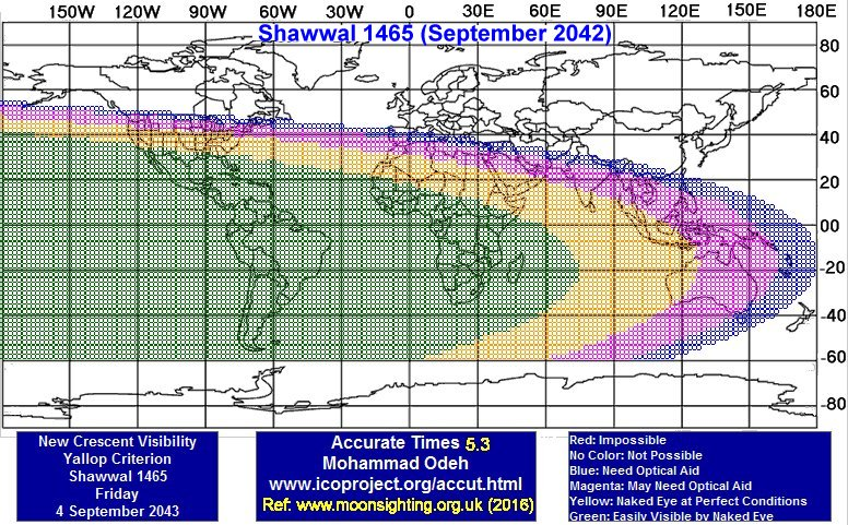 Shawwal1465 September2043