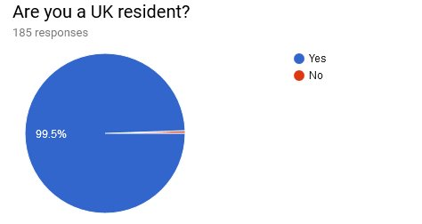 01 Are you a UK resident